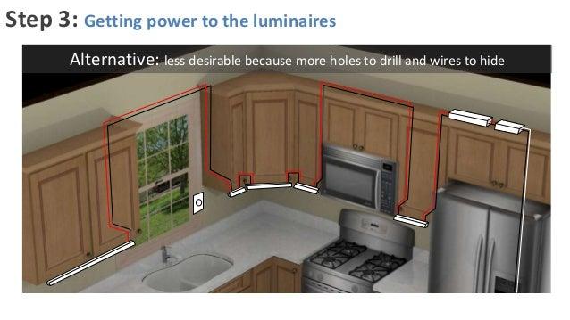 Elegant Hiding Under Cabinet Lighting Wires