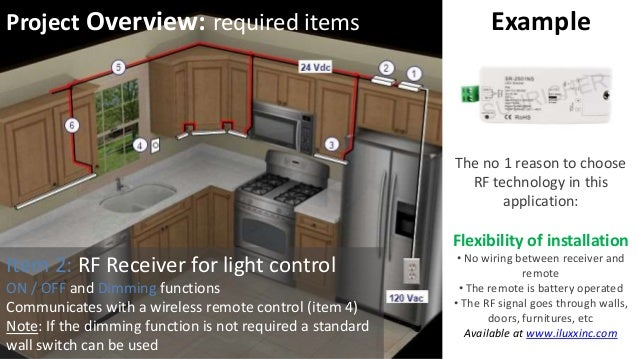 Under Cabinet Lighting - UC2A Series from iLuXx - Installation Guide