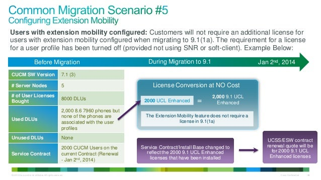 Uc 9 1 licensing and license migration