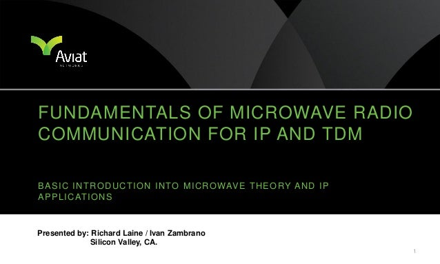 1 BASIC INTRODUCTION INTO MICROWAVE THEORY AND IP APPLICATIONS FUNDAMENTALS OF MICROWAVE RADIO COMMUNICATION FOR IP AND TD...