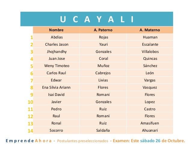 U C A Y A L I Nombre  1 2 3 4 5 6 7 8 9 10 11 12 13 14  A. Paterno  A. Materno  Abdias  Rojas  Huaman  Charles Jason  Yaur...