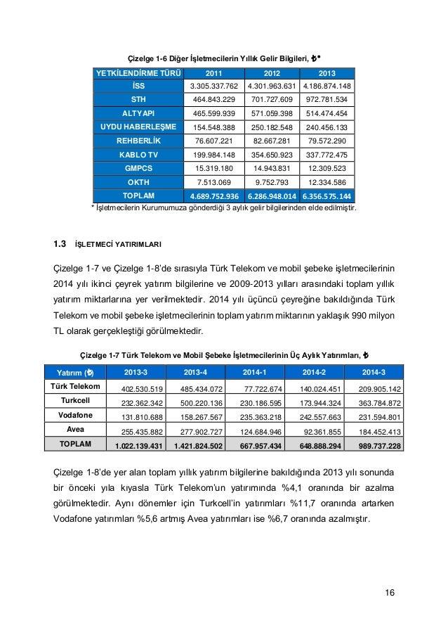 BTK Türkiye Elektronik Haberleşme Sektörü