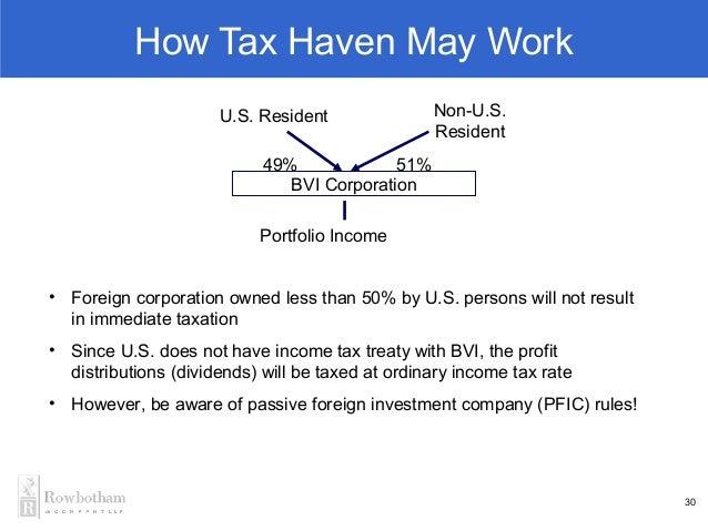 International tax planning essay
