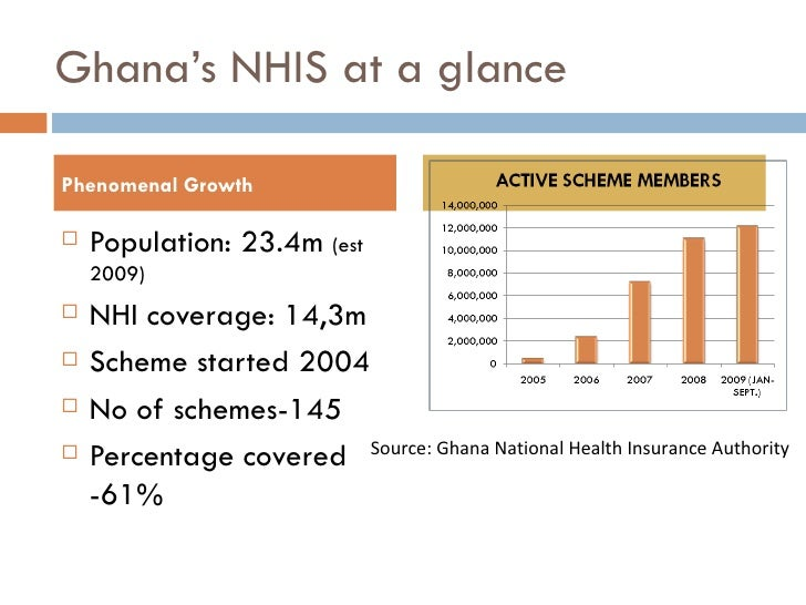 national health insurance scheme pdf