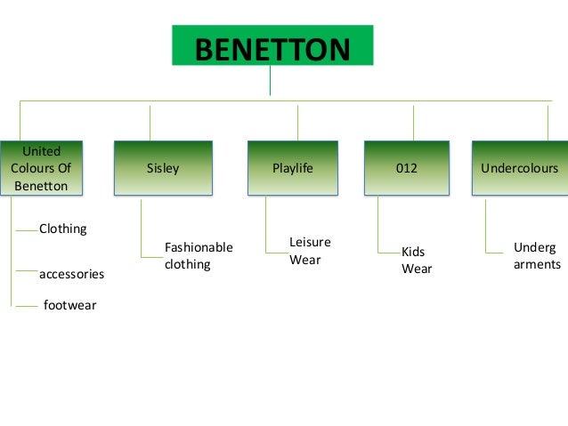 Segmentation benetton