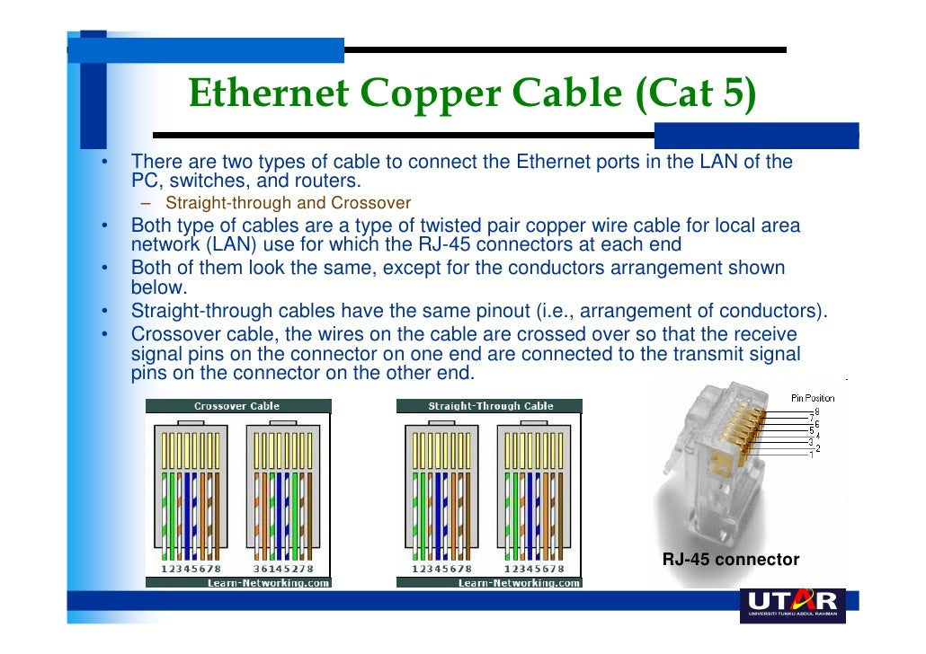 ethernet cable straight through cancigs com, circuit diagram, cat 5 wiring diagram straight through