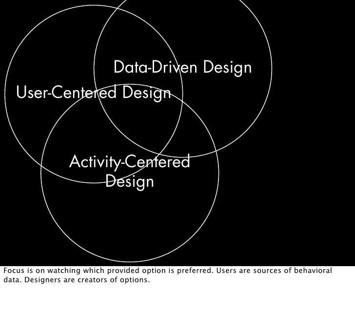 Data-Driven Design    User-Centered Design                     Activity-Centered                       Design     Focus is...