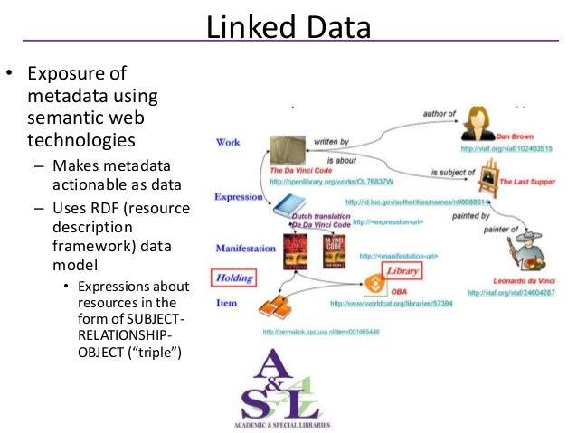 Linked Data• Exposure of  metadata using  semantic web  technologies   – Makes metadata     actionable as data   – Uses RD...