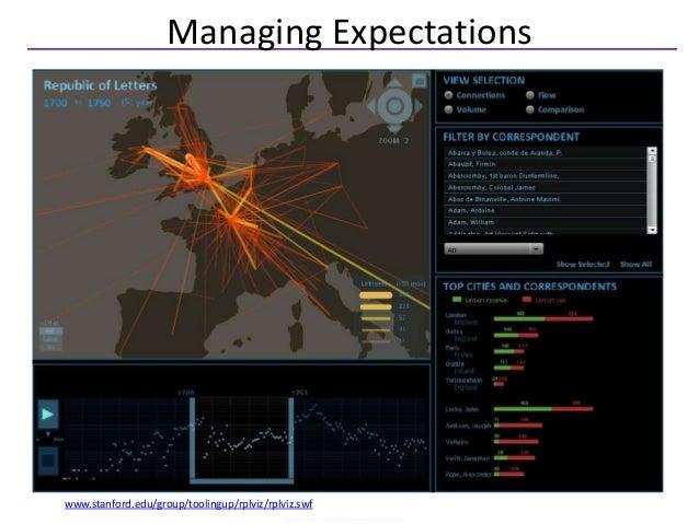Managing Expectationswww.stanford.edu/group/toolingup/rplviz/rplviz.swf