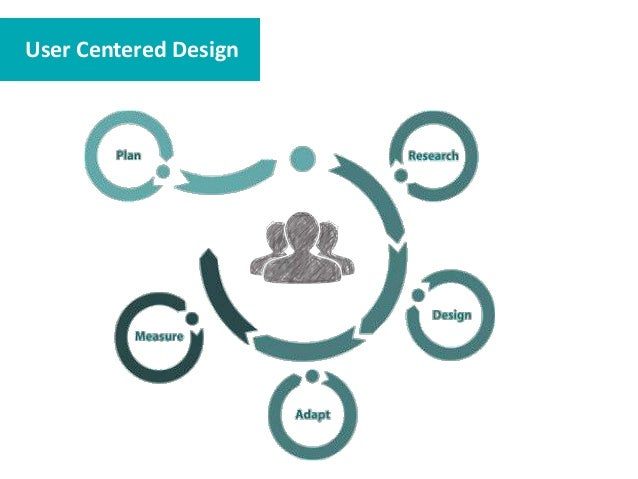 Creating a User Centred Design Policy User Vision Breakfast Briefing …