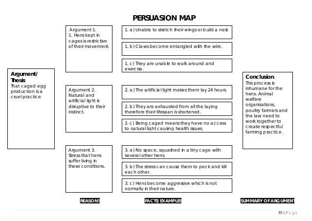 Read write and think essay map readwritethink