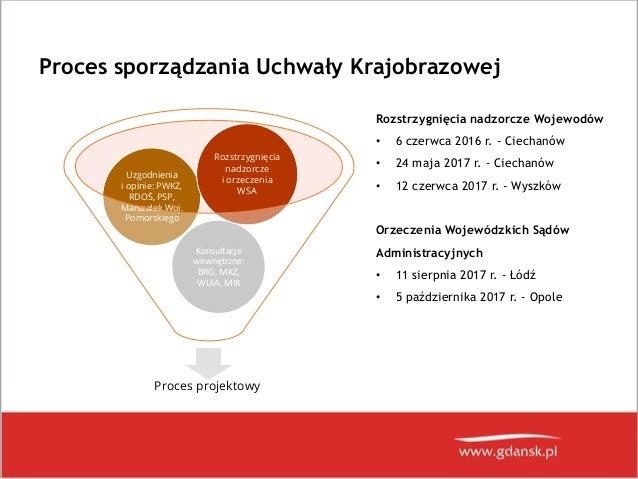 Uchwała Krajobrazowa Gdańska-  prezentacja 09.02.2018 Slide 3