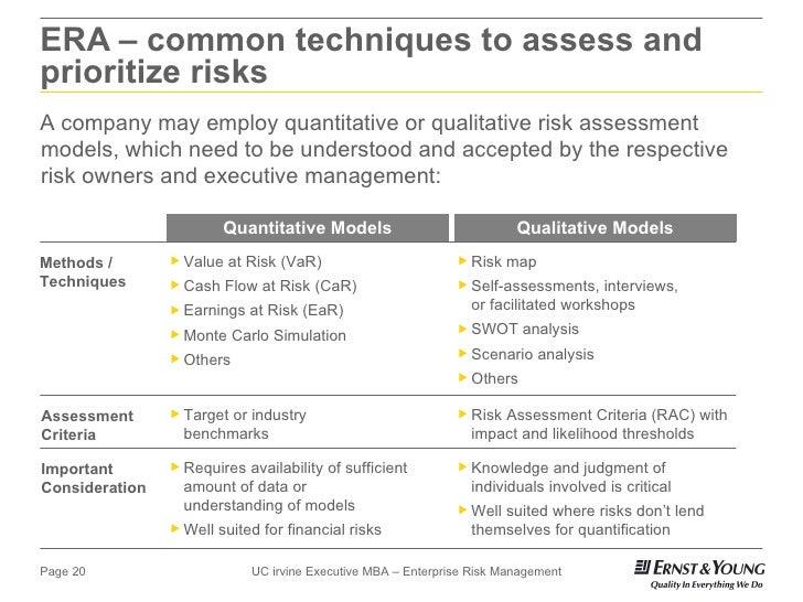mba 560 enterprise risk management La specializzazione mba dedicata alla finanza e al risk management, di mib school of management trieste.