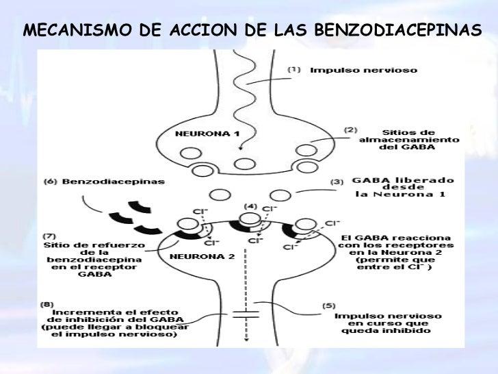 HCM - UCI - SEDACION