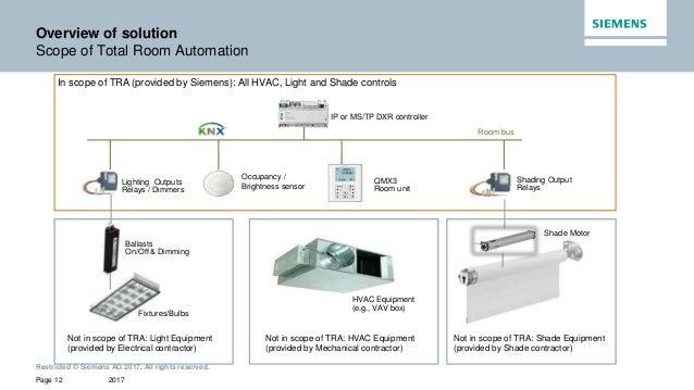 combined desigo cc and dxr tra presentation 12 638?cb=1494006744 combined desigo cc and dxr tra presentation  at mr168.co