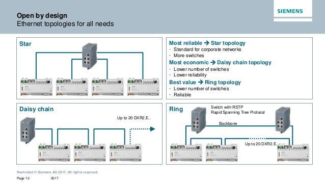 combined desigo cc and dxr tra presentation 13 638?cb=1494006744 combined desigo cc and dxr tra presentation  at mr168.co
