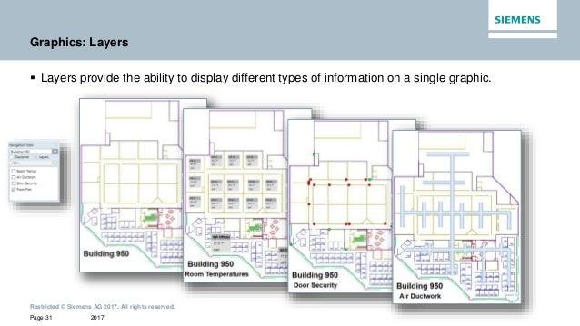 combined desigo cc and dxr tra presentation 31 638?cb=1494006744 combined desigo cc and dxr tra presentation  at mr168.co