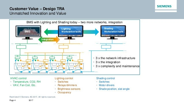 seimens pcx36 bacnet wiring diagram   35 wiring diagram