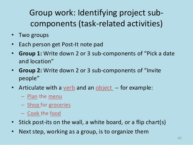 Project management in libraries for ucla is 410 component 45 publicscrutiny Gallery