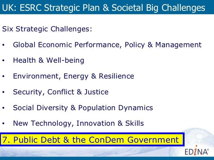 <ul><li>Six Strategic Challenges: </li></ul><ul><li>Global Economic Performance, Policy & Management </li></ul><ul><li>Hea...