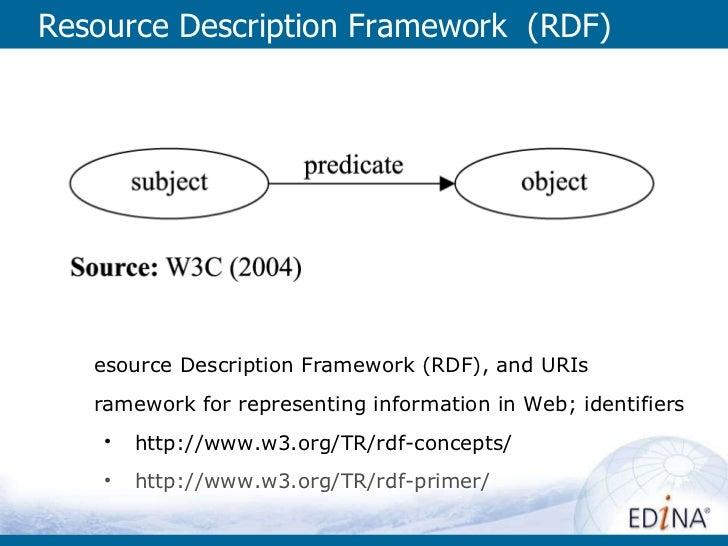 Resource Description Framework  (RDF) <ul><li>Resource Description Framework (RDF), and URIs </li></ul><ul><li>framework f...
