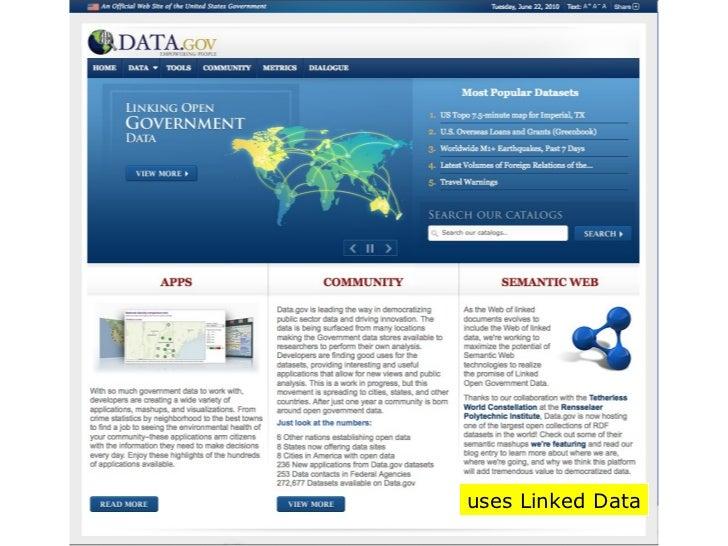 uses Linked Data