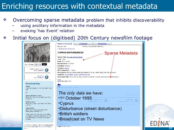 <ul><li>Overcoming sparse metadata  problem that inhibits discoverability </li></ul><ul><ul><li>using ancillary informatio...