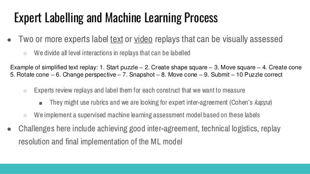 Expert Labelling and Machine Learning Process Evidence Constructsmap Data Features data schema inform algorithms expert as...