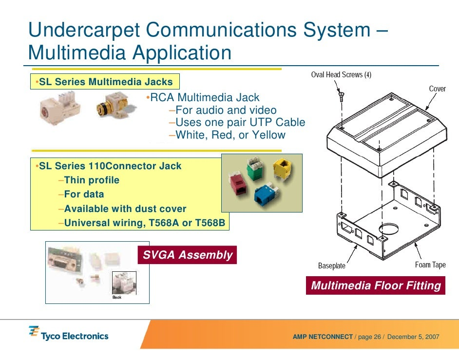 Amp Netconnect Cat5e Wiring Diagram - Wiring Diagram