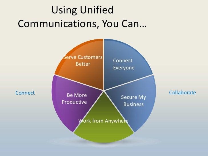 Unified Communication Presentation
