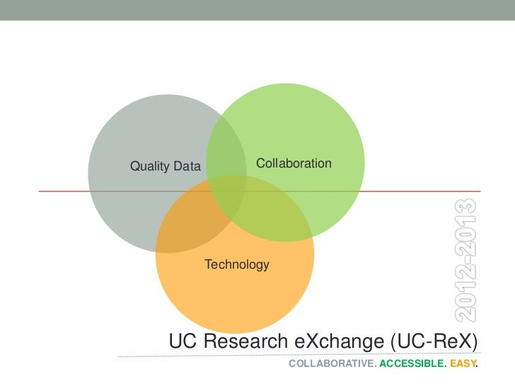 Quality Data          Collaboration               Technology      UC Research eXchange (UC-ReX)                           ...