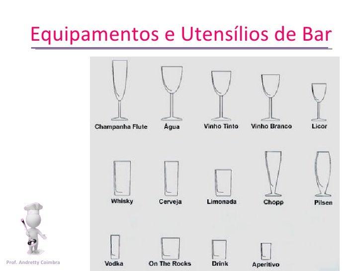Ucsal gastronomia servi os de bar 2 sem tipologia de for Cristaleria para bar