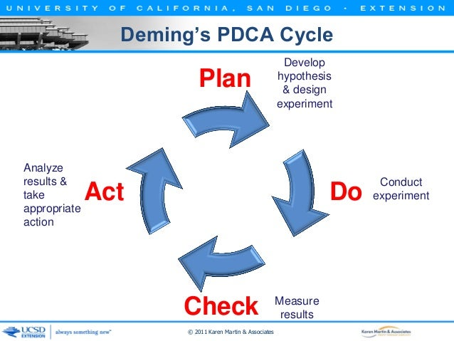 Deming s pdca cycle plan analyze for Floor action definition