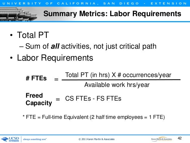 What do you do with freed capacity? • • • • • • • • • • • • •  Absorb additional work without increasing staff Reduce payr...