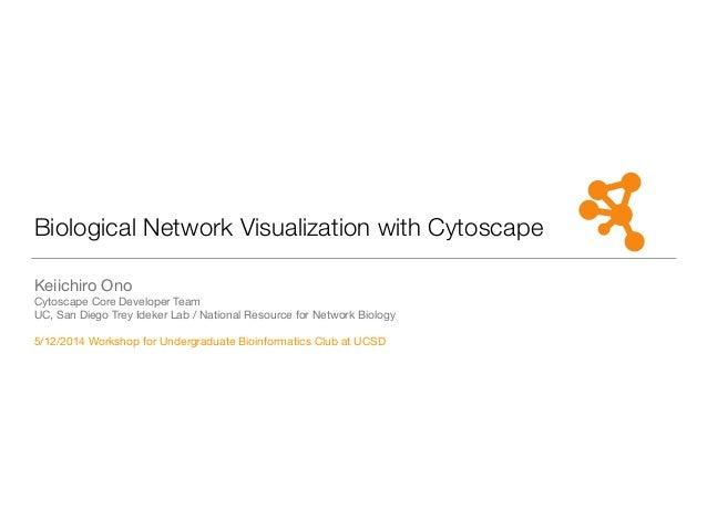 Biological Network Visualization with Cytoscape Keiichiro Ono  Cytoscape Core Developer Team  UC, San Diego Trey Ideker La...