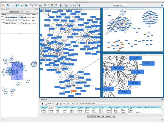 Cytoscape - Open Source (LGPL) - Free for both commercial and academic use - Developed and maintained by universities, com...