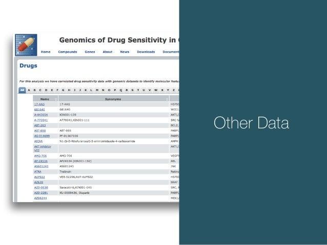 Network Data Analysis Analysis Graph Analysis NetworkX igraph Cytoscape Python Pandas NumPy SciPy Excel Visualization Desk...