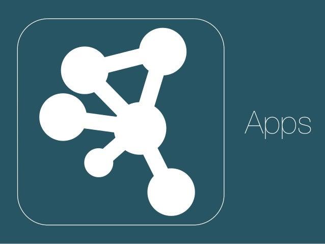 Quick Overview of Apps A travel guide to Cytoscape plugins ! Rintaro Saito, Michael E Smoot, Keiichiro Ono, Johannes Rusch...