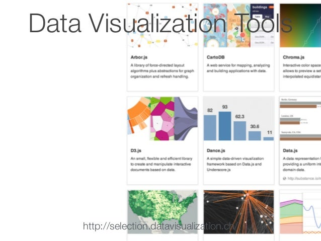 Hands-on: Introduction to Data Visualization with Cytoscape 50-60 min.