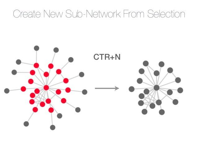 Network Data Formats - SIF - GML - XGMML - GraphML - BioPAX - PSI-MI - SBML - KGML (KEGG) - Excel - Text Table - CSV - Tab