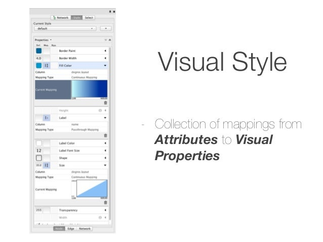 Exercise 4: Create New Visual Style