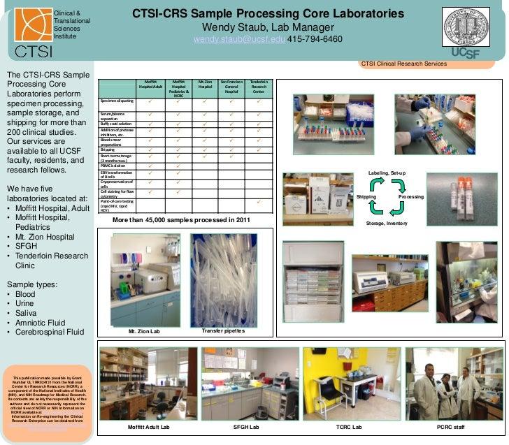 Clinical &                            Translational                                                                       ...