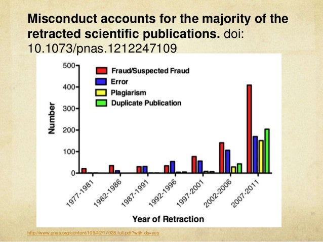 http://www.pnas.org/content/109/42/17028.full.pdf?with-ds=yes Misconduct accounts for the majority of the retracted scient...