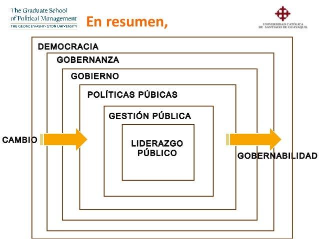 GOBERNANZA DE LAS POLÍTICAS PÚBLICAS: gestión política para
