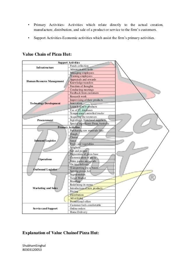 Debonairs Pizza Menu Epub Download