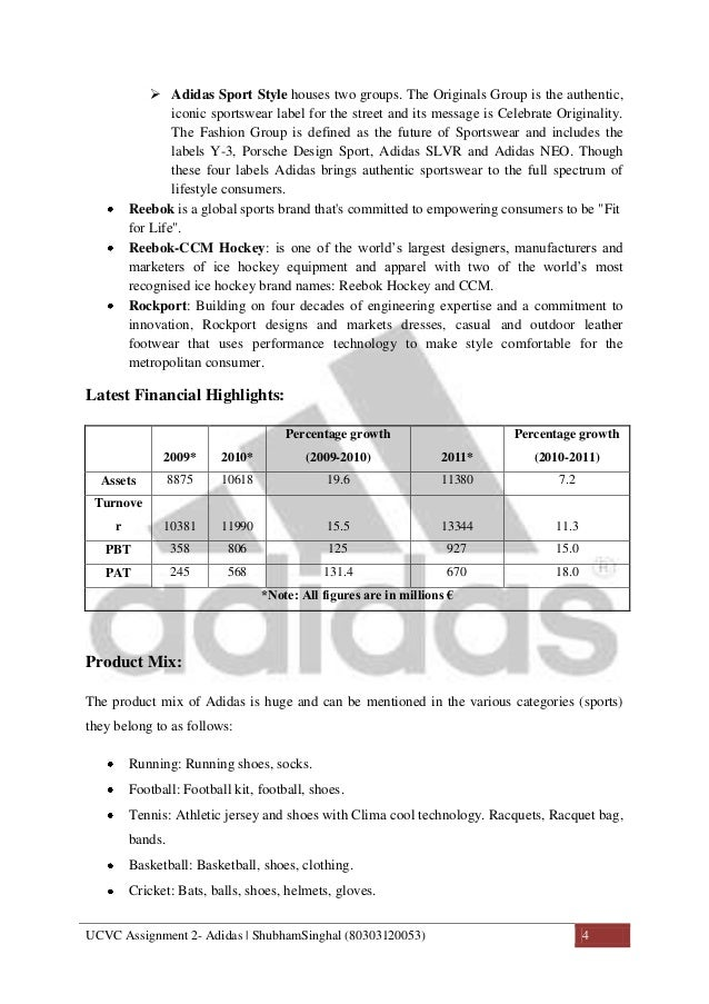adidas analysis Stock analysis for adidas ag (ads:xetra) including stock price, stock chart, company news, key statistics, fundamentals and company profile.