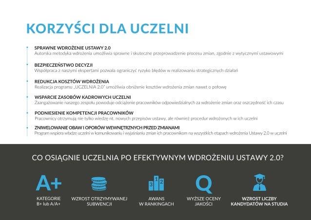 Uczelnia 2.0 Slide 3