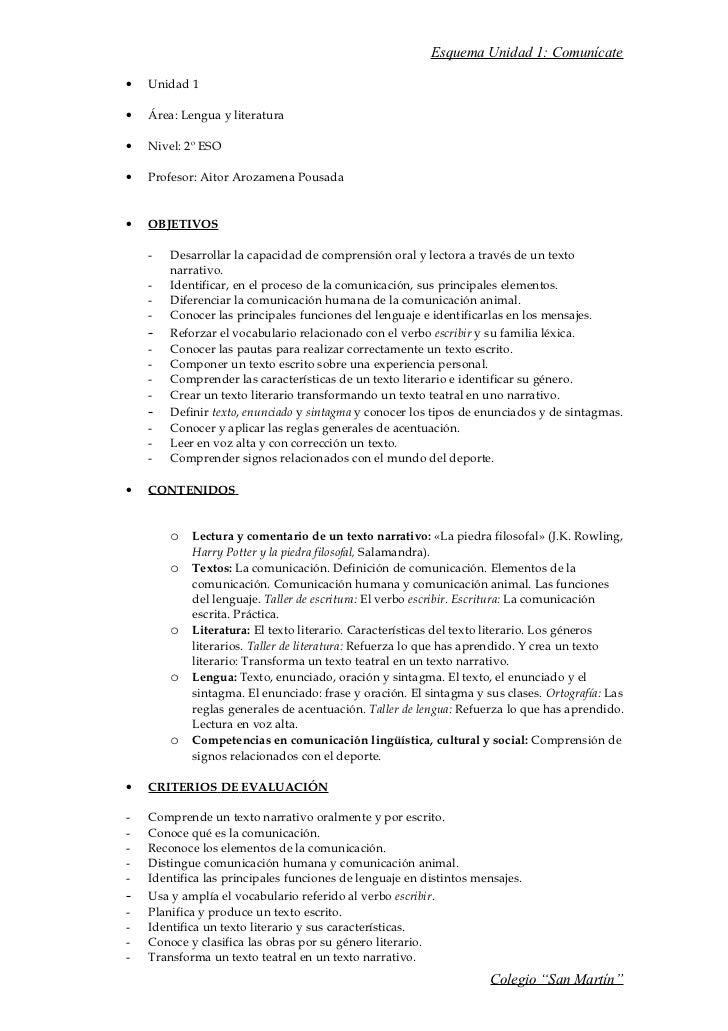 Esquema Unidad 1: Comunícate•   Unidad 1•   Área: Lengua y literatura•   Nivel: 2º ESO•   Profesor: Aitor Arozamena Pousad...