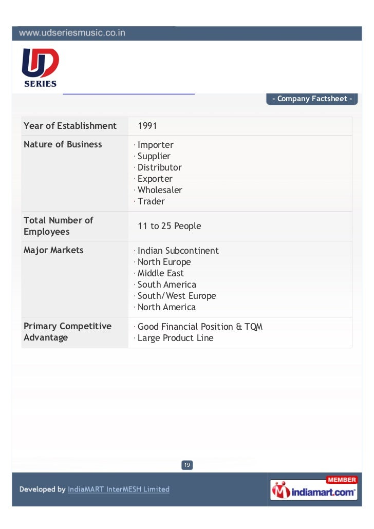 - Company Factsheet -Year of Establishment   1991Nature of Business      Importer                        Supplier         ...