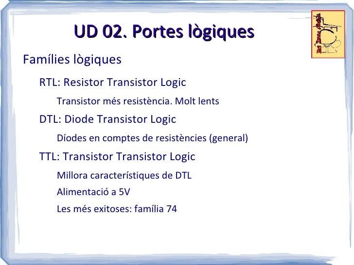 4eso ud 02 electr nica digital for Transistor porte logique